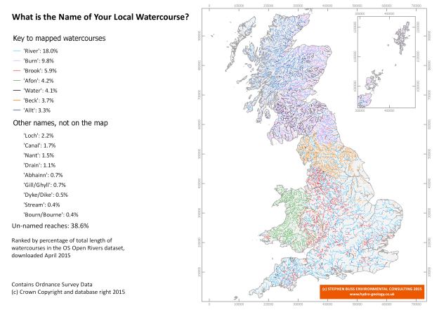Names of rivers in Great Britain, from Ordnance Survey Open Data